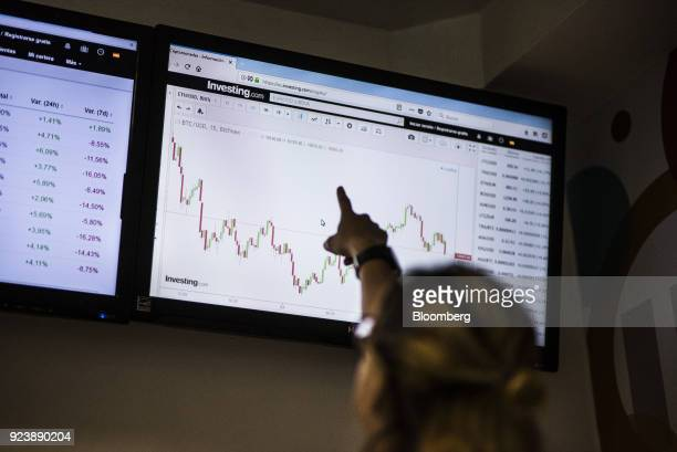A student points to a monitor displaying BitCoin price against the US dollar via a portal for trading virtual currencies inside the cryptocurrency...