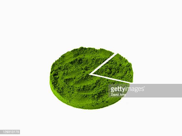 Studio shot of Ground Wasabi Powder making Pie chart on white background