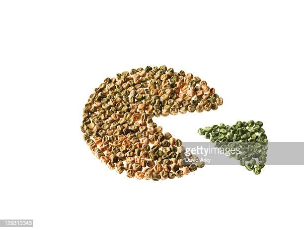 Studio shot of Pie Chart of Pea Seeds on white background