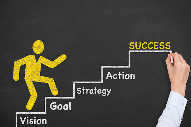 the importance of setting career goals and ideas in achieving success By ashley feinstein why you should be writing down your goals we hear a lot about the importance of goal-setting but success by creating goals that.