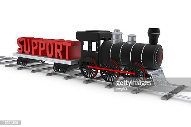 Support - Train