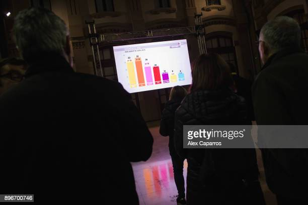 Supporters of 'Esquerra Republicana de Catalunya' ERC follow an election results forecast on TV on December 21 2017 in Barcelona Spain Catalan voters...