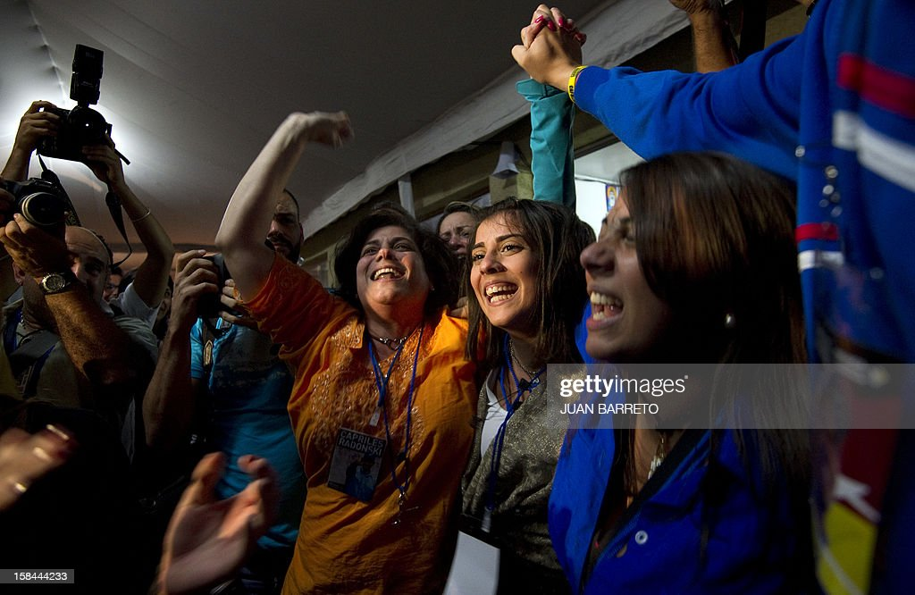 Supporters of Miranda State governor and candidate for the re-election, Henrique Capriles Radonski celebrate after state elections on December 16, 2012. The candidate for reelection by the Democratic Unity Table (MUD) for governor of Miranda state, Henrique Capriles, won Sunday's regional election with 50.35% of the votes. AFP PHOTO