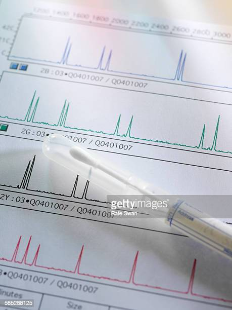 Swab containing DNA sample on genetic testing results