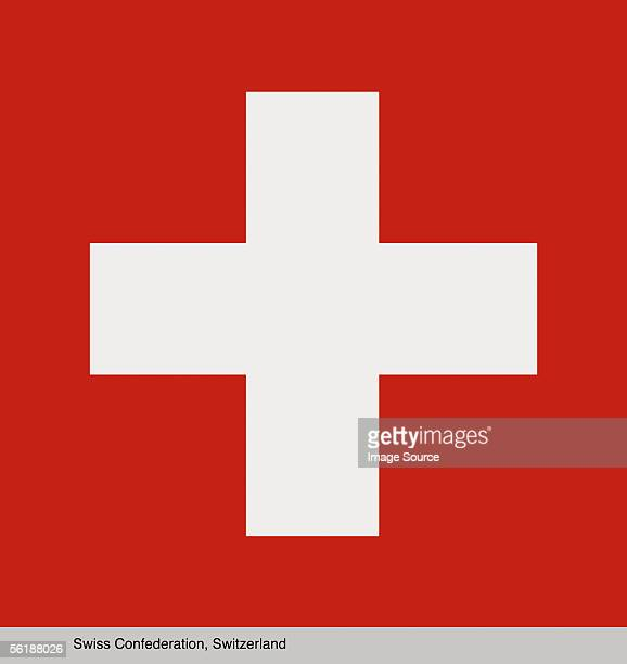 Swiss Confederation, Switzerland