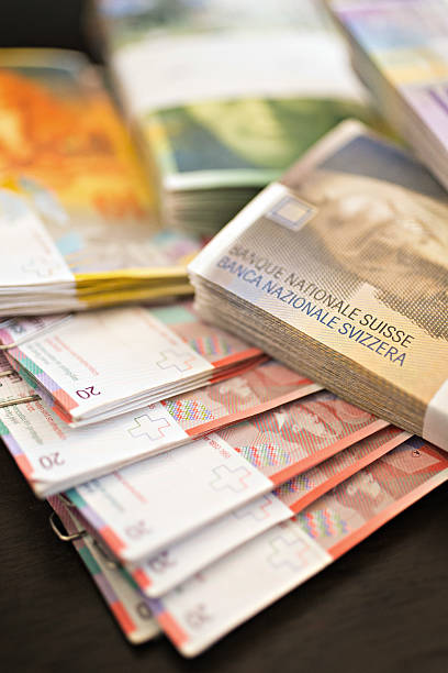 how to know if currency is overvalued