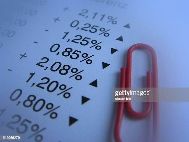 Symbol Wirtschaft Finanzen Börse Kurswerte Prozente Gewinn Verlust