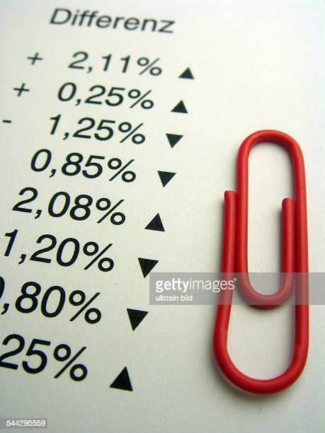 Symbol Wirtschaft Finanzen Börse Kurswerte Prozente Gewinn Verlust und rote Büroklammer