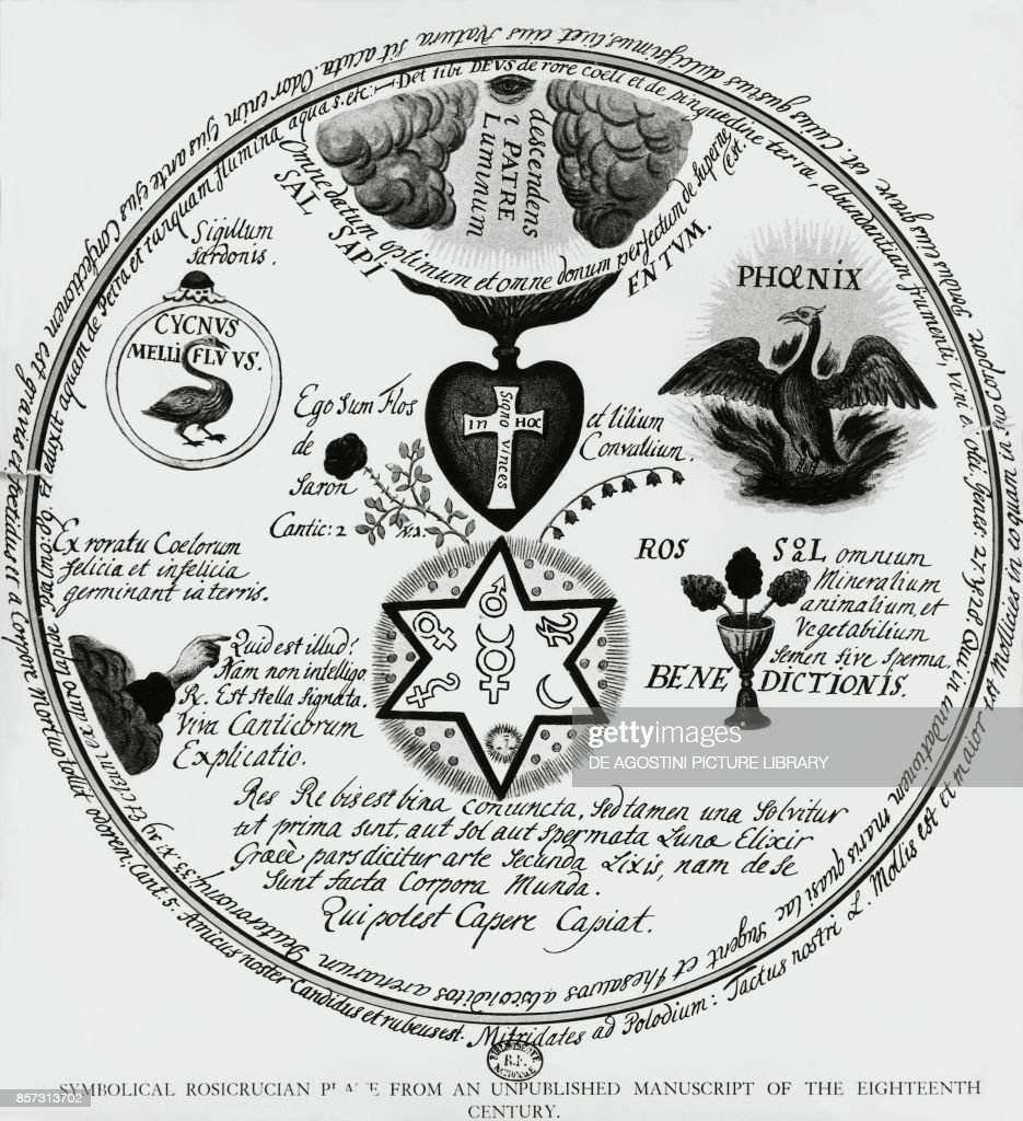 Symbols of the rosicrucians drawing from 18th century manuscript symbols of the rosicrucians drawing from an 18th century manuscript france biocorpaavc