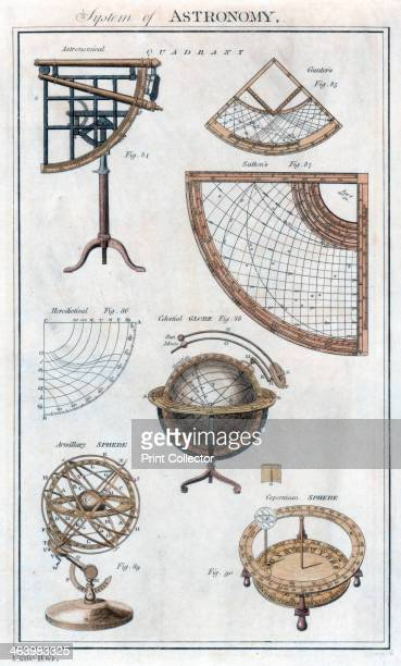System of Astronomy c1790 Handcoloured later