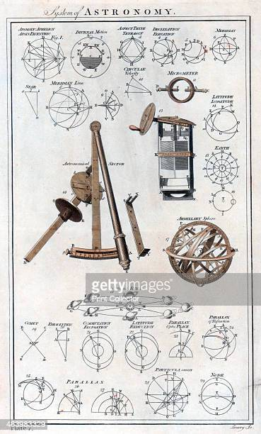 'System of Astronomy', c1790. Hand-coloured later.
