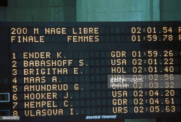 Tableau d'affichage des résultats de la finale du 200 mètres nage libre dames aux Jeux Olympiques de Montréal en juillet 1976 Canada