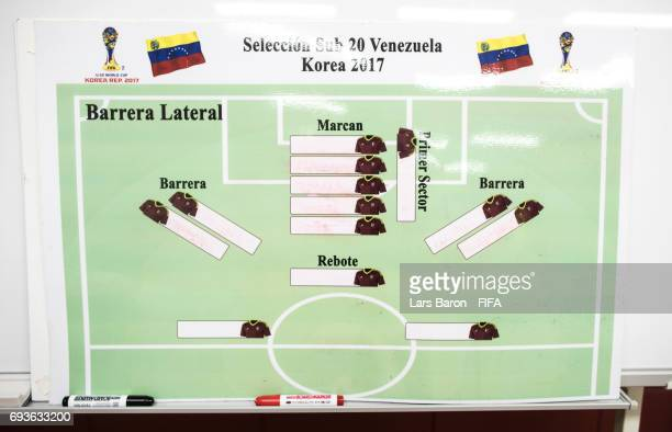 A tactic board is seen in the Venezuela dressing room prior to the FIFA U20 World Cup Korea Republic 2017 Semi Final match between Uruguay and...