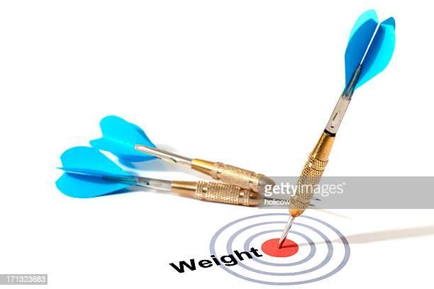 Target Weight