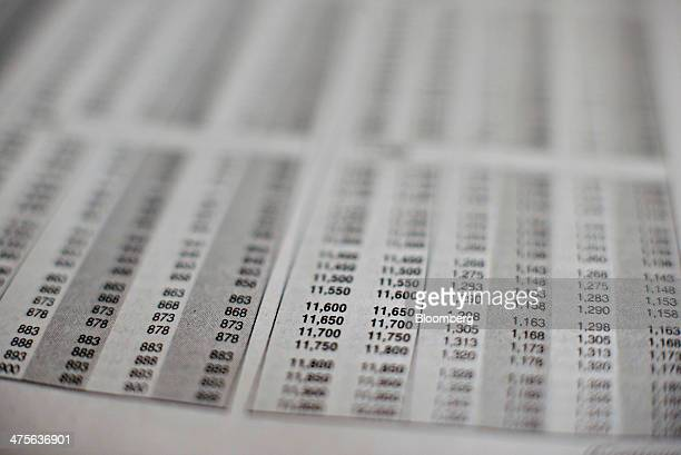 A tax calculation table is seen on a US Department of the Treasury Internal Revenue Service 1040 Individual Income Tax return instruction book...