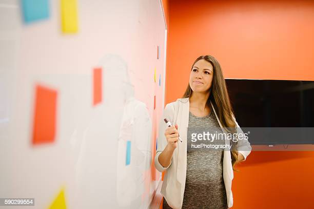 Tech Start-Up Strategy Meeting
