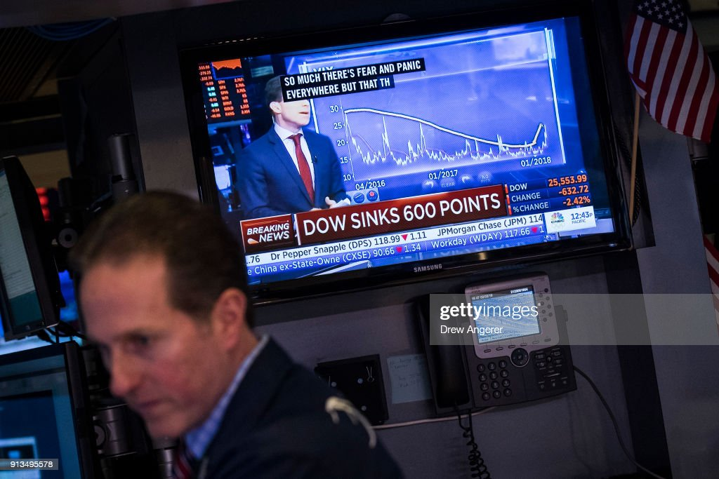 A television monitor displays the day's numbers as traders and financial professionals work on the floor of the New York Stock Exchange (NYSE) at the closing bell, February 2, 2018 in New York City. The Dow dropped 250 points at the open on Friday morning. The Dow plunged over 660 points on Friday, marking its biggest one day plunge since June 2016 following the Brexit vote.