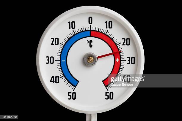 A temperature gauge