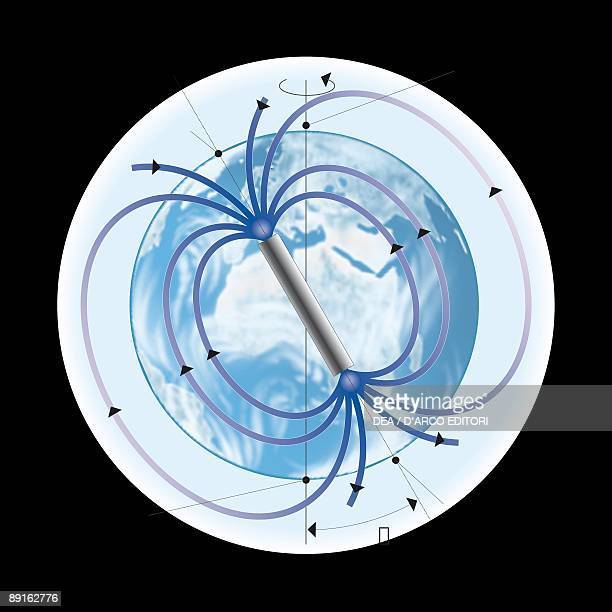 Terrestrial magnetic field similar to magnetic field of bar magnet tilted 11 degrees from spin axis of Earth