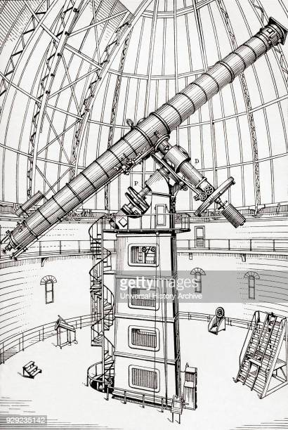 The 100 cm refracting telescope in the Yerkes Observatory Williams Bay Wisconsin United States of America From Meyers Lexicon published 1924