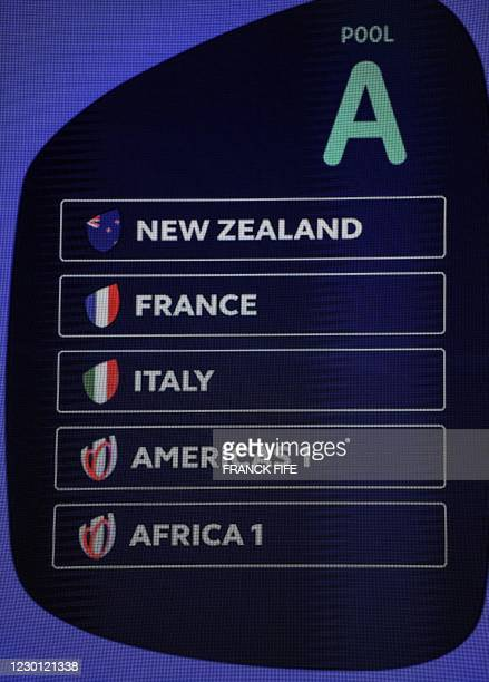 The 2023 Rugby Union World Cup pool A line up is pictured on December 14, 2020 in Paris, during a press conference following the competition's draw....