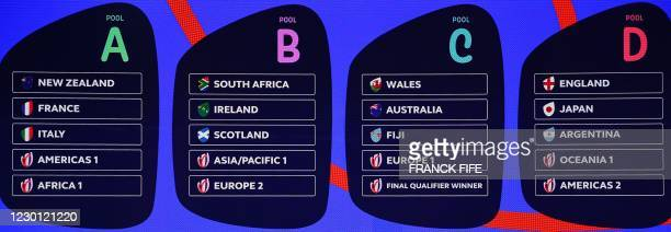 The 2023 Rugby Union World Cup pool stage line up is pictured on December 14, 2020 in Paris during a press conference following the competition's...