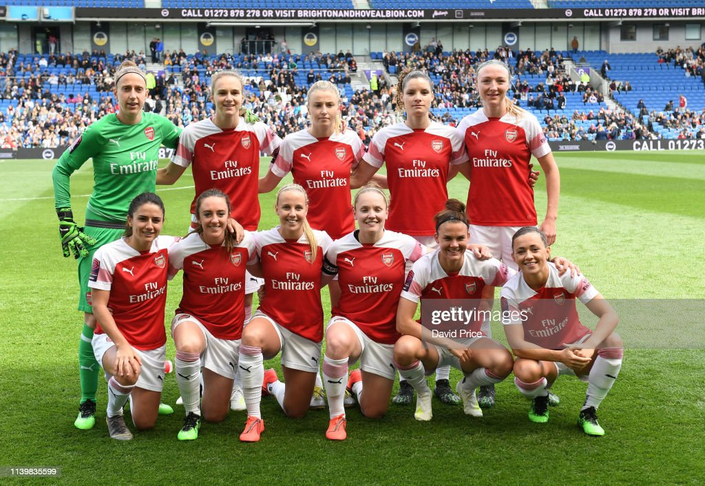The Arsenal Team Before The Match Between Brighton Hove