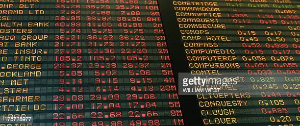 The Australian Stock Exchange board in Melbourne is a display of red showing the sharemarket with heavy losses as investors pummelled Australia's...