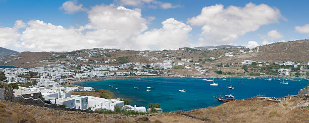 The Bay at Ornos, Mykonos