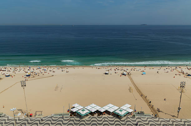 The beach of Copacabana.Rio De Janeiro
