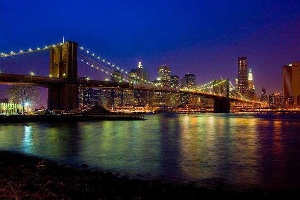 Exploring New York's Borough of Brooklyn