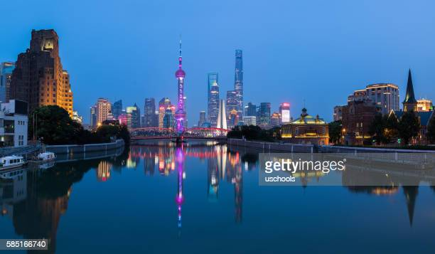 The Bund of Shanghai Panorama