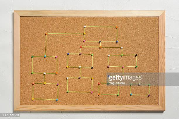 the chart made in the cork board - bulletin board stock pictures, royalty-free photos & images