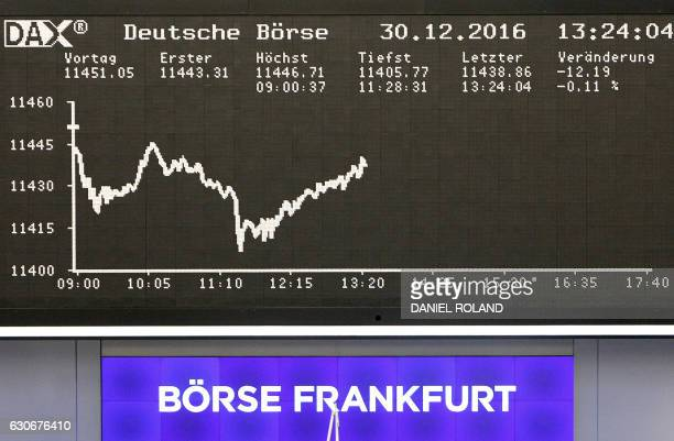 The chart of Germany's share index DAX is being displayed at the German Stock Exchange in Frankfurt am Main western Germany on December 30 the last...
