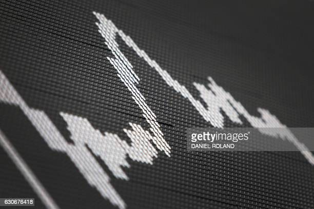 The chart of Germany's share index DAX is being displayed at the German Stock Exchange in Frankfurt am Main, western Germany, on December 30 the last...