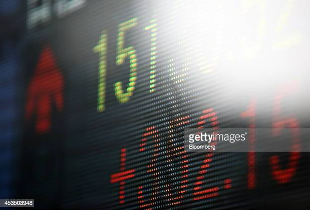 The closing figure of the Nikkei 225 Stock Average is displayed on an electronic stock board outside a securities firm in Tokyo Japan on Monday Aug...
