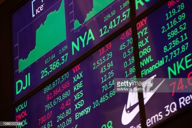The closing numbers are displayed after the closing bell of the Dow Industrial Average on November 28 2018 in New York Wall Street stocks rallied...