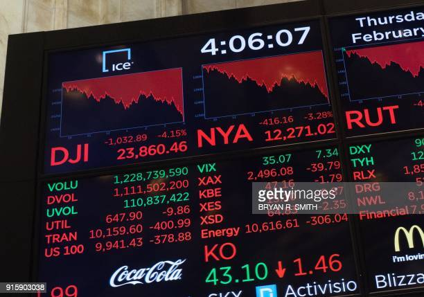 The closing numbers are displayed after the closing bell of the Dow Industrial Average at the New York Stock Exchange on Wall Street on February 8...