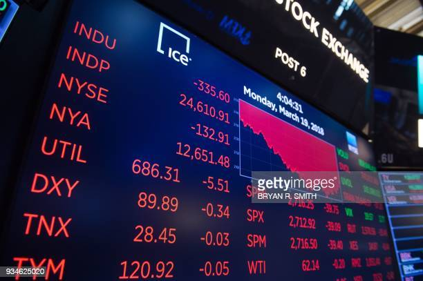 The closing numbers are displayed after the closing bell of the Dow Industrial Average at the New York Stock Exchange on March 19 2018 in New York...