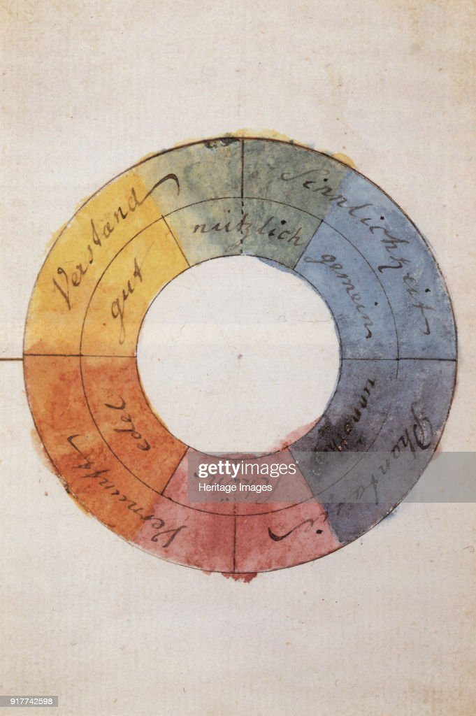 The Color Circle To Symbolize The Human Mind And Soul Life : News Photo