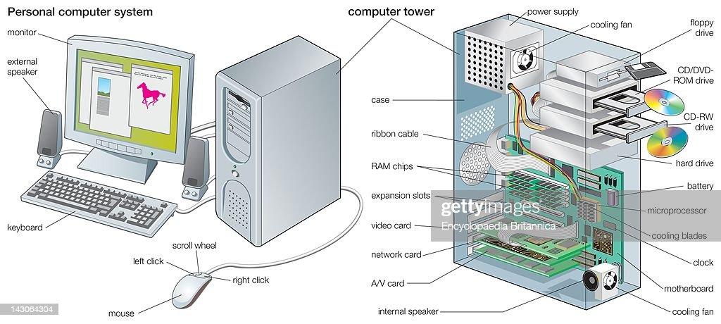 Back Pc Diagram - Wiring Diagram & Fuse Box •