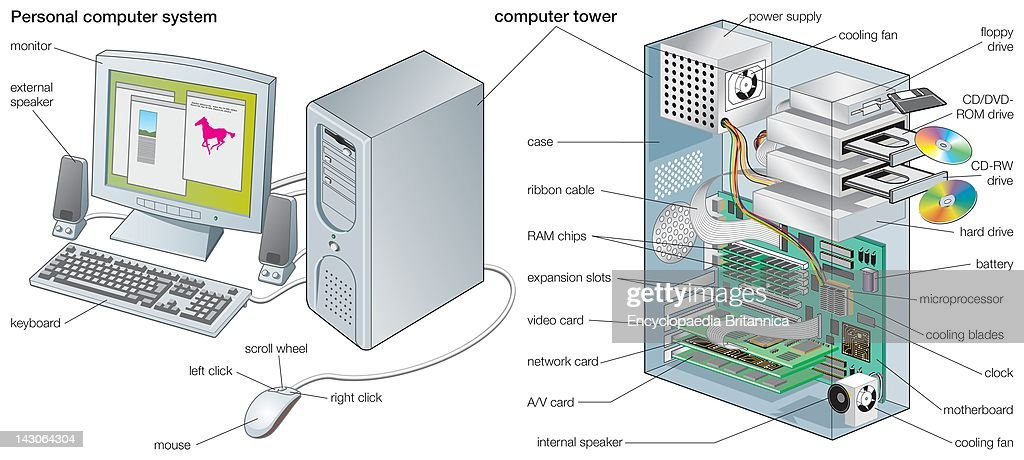 dell computer tower diagram complete wiring diagrams \u2022 computer ports list dell computer tower diagram explained wiring diagrams rh dmdelectro co dell computer ports diagram pc diagram