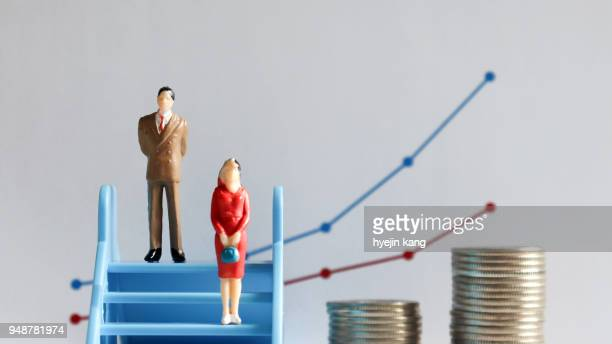 Mind the (wage) gap!