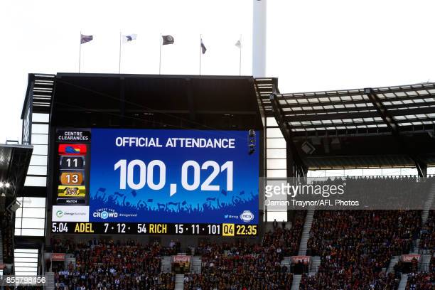 The crowd attendance is shown on the scoreboard during the 2017 AFL Grand Final match between the Adelaide Crows and the Richmond Tigers at Melbourne...