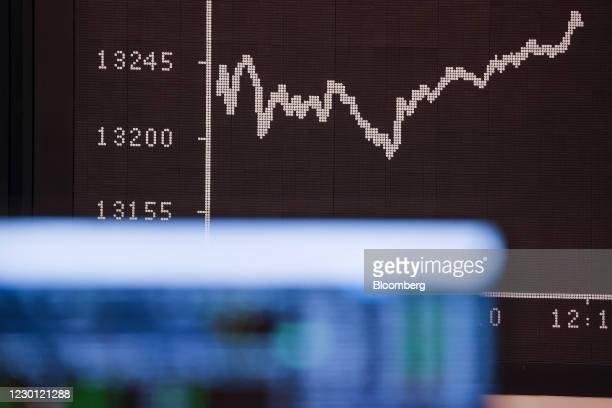 The DAX Index curve at the Frankfurt Stock Exchange, operated by Deutsche Boerse AG, in Frankfurt, Germany, on Monday, Dec. 14, 2020. The topsy turvy...