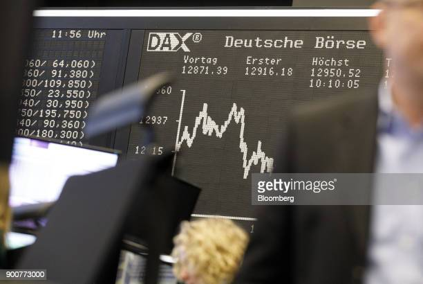 The DAX Index curve is displayed as the second iteration of the Markets in Financial Instruments Directive comes into force at the Frankfurt Stock...
