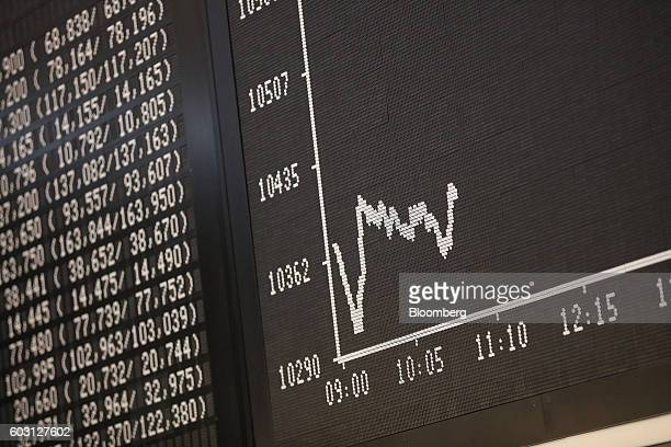 The DAX index curve is displayed inside the Frankfurt Stock Exchange in Frankfurt Germany on Monday Sept 12 2016 EON SE cut most ties to its legacy...