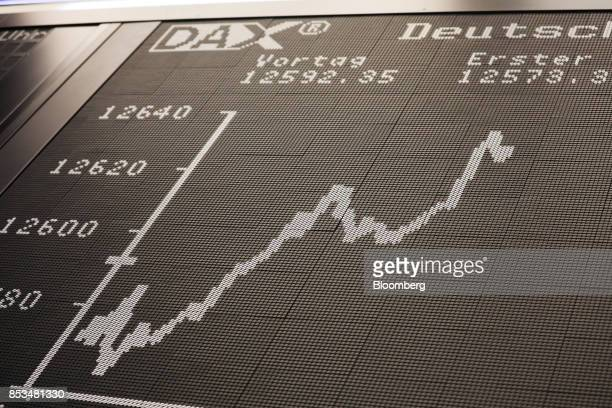 The DAX index curve is displayed inside the Frankfurt Stock Exchange operated by Deutsche Boerse AG in Frankfurt Germany on Monday Sept 25 2017 The...