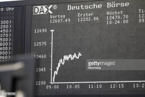 The DAX Index curve is displayed inside the Frankfurt Stock Exchange operated by Deutsche Boerse AG in Frankfurt Germany on Tuesday Feb 6 2018 The...