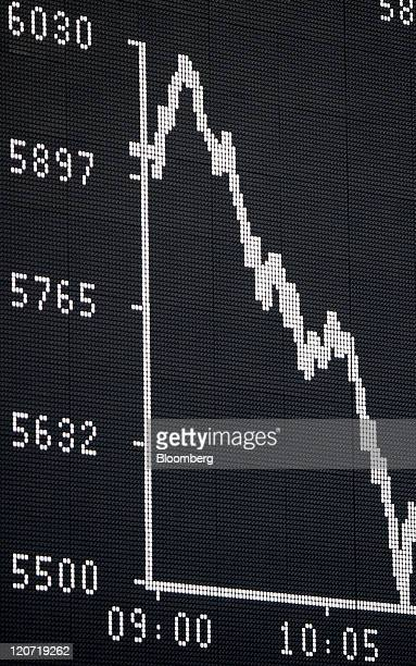 The DAX Index curve is displayed on a board inside the Frankfurt Stock Exchange in Frankfurt Germany on Tuesday Aug 9 2011 European stocks retreated...